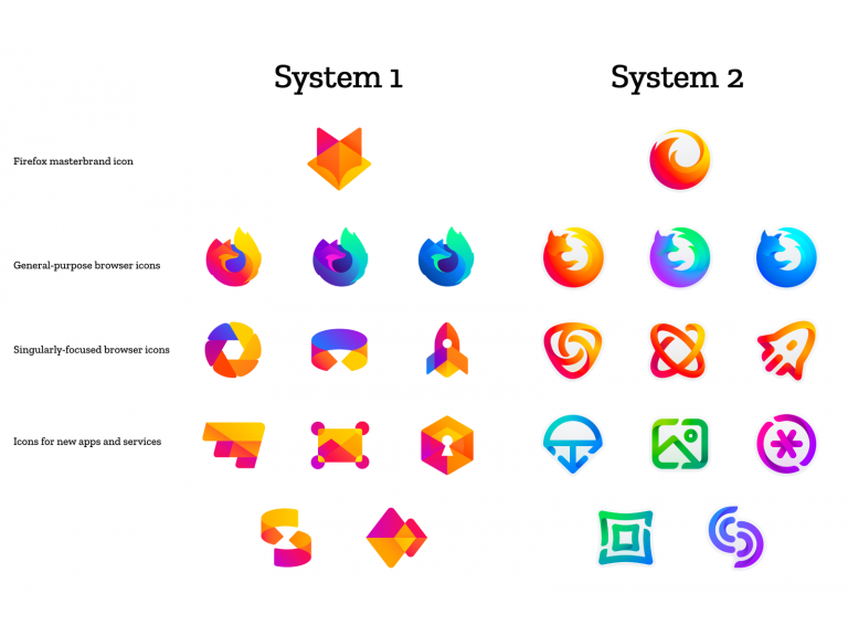 Firefox cambiará de logo y presenta sus dos propuestas